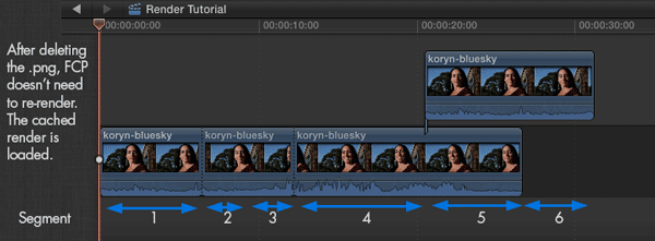 FCP loads the cached render so there's no re-render