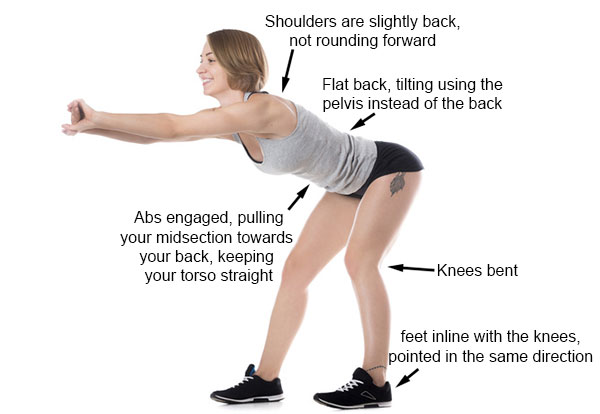 Directions on how to hip hinge, showing a good posture